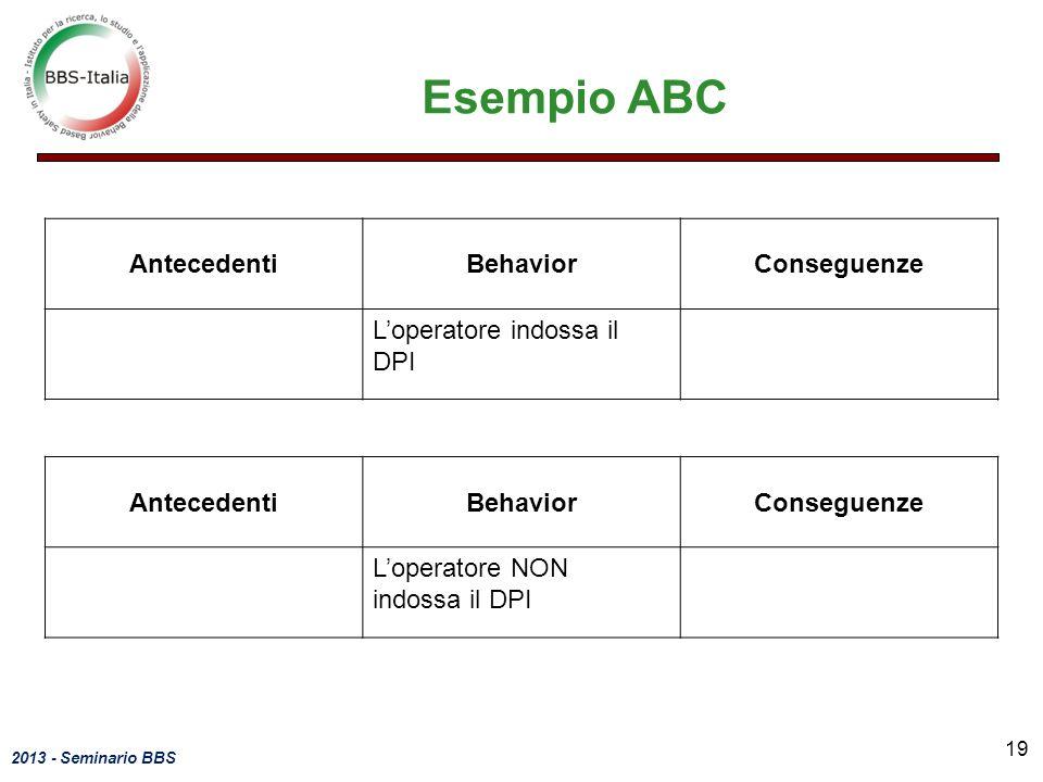 2013 - Seminario BBS Esempio ABC 19 AntecedentiBehaviorConseguenze Loperatore indossa il DPI AntecedentiBehaviorConseguenze Loperatore NON indossa il