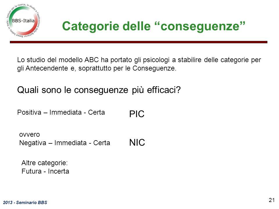 2013 - Seminario BBS Categorie delle conseguenze 21 Lo studio del modello ABC ha portato gli psicologi a stabilire delle categorie per gli Antecendent