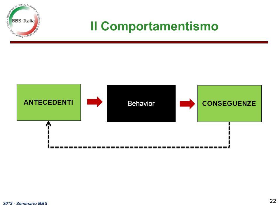 2013 - Seminario BBS Il Comportamentismo 22 ANTECEDENTI CONSEGUENZEBehavior