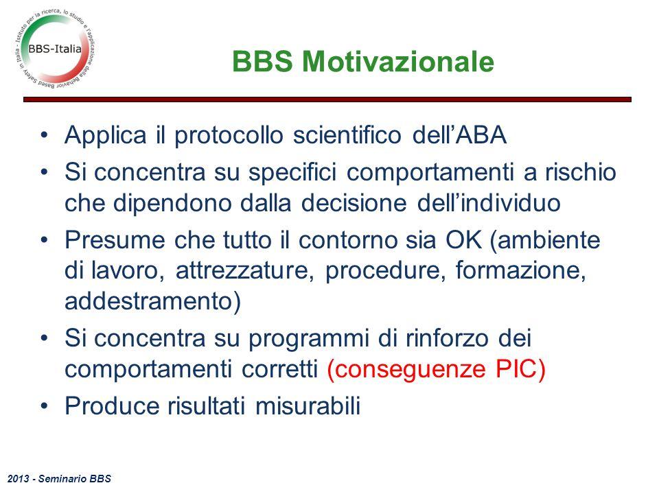 2013 - Seminario BBS BBS Motivazionale Applica il protocollo scientifico dellABA Si concentra su specifici comportamenti a rischio che dipendono dalla