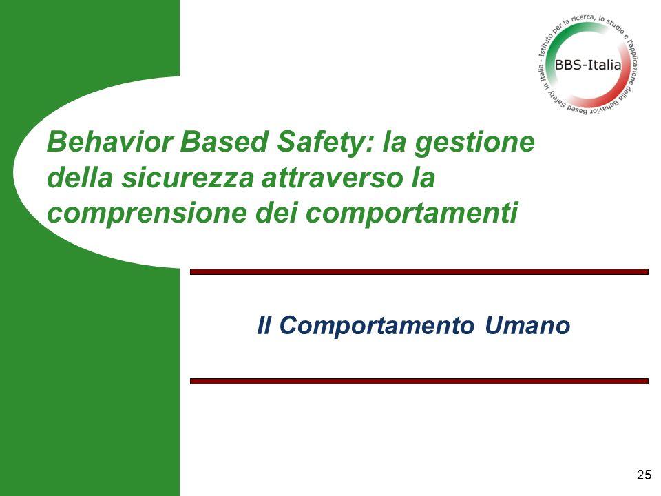 Il Comportamento Umano Behavior Based Safety: la gestione della sicurezza attraverso la comprensione dei comportamenti 25