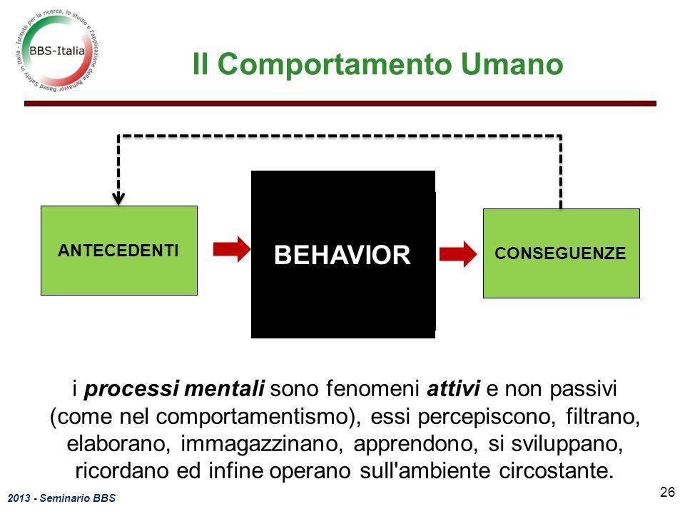 2013 - Seminario BBS Il Comportamento Umano 26 i processi mentali sono fenomeni attivi e non passivi (come nel comportamentismo), essi percepiscono, f