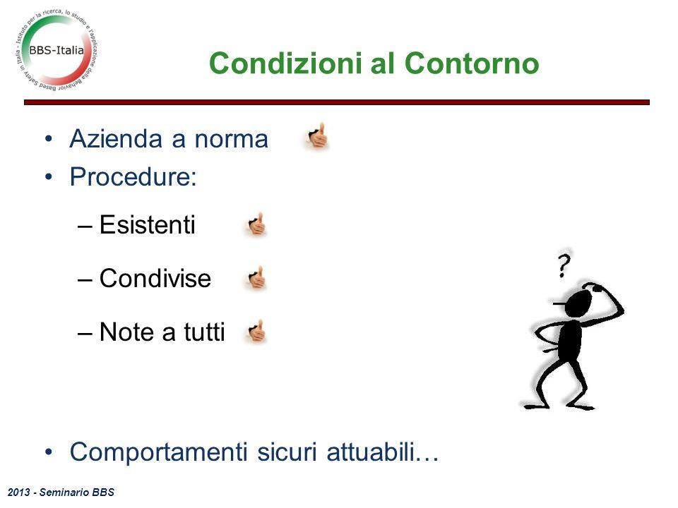 2013 - Seminario BBS Condizioni al Contorno Azienda a norma Procedure: –Esistenti –Condivise –Note a tutti Comportamenti sicuri attuabili…