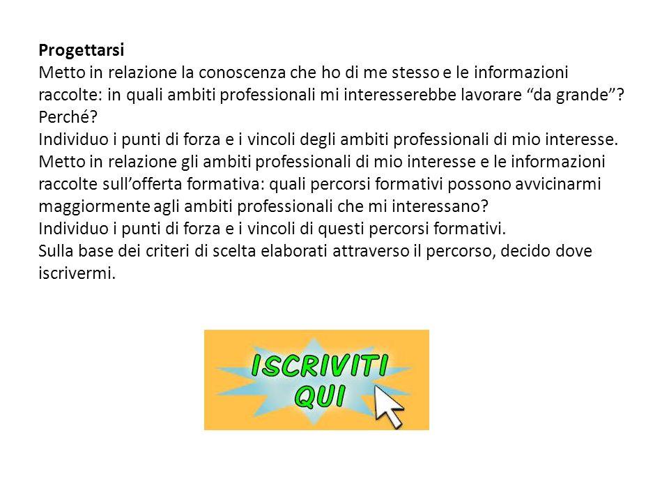 Progettarsi Metto in relazione la conoscenza che ho di me stesso e le informazioni raccolte: in quali ambiti professionali mi interesserebbe lavorare