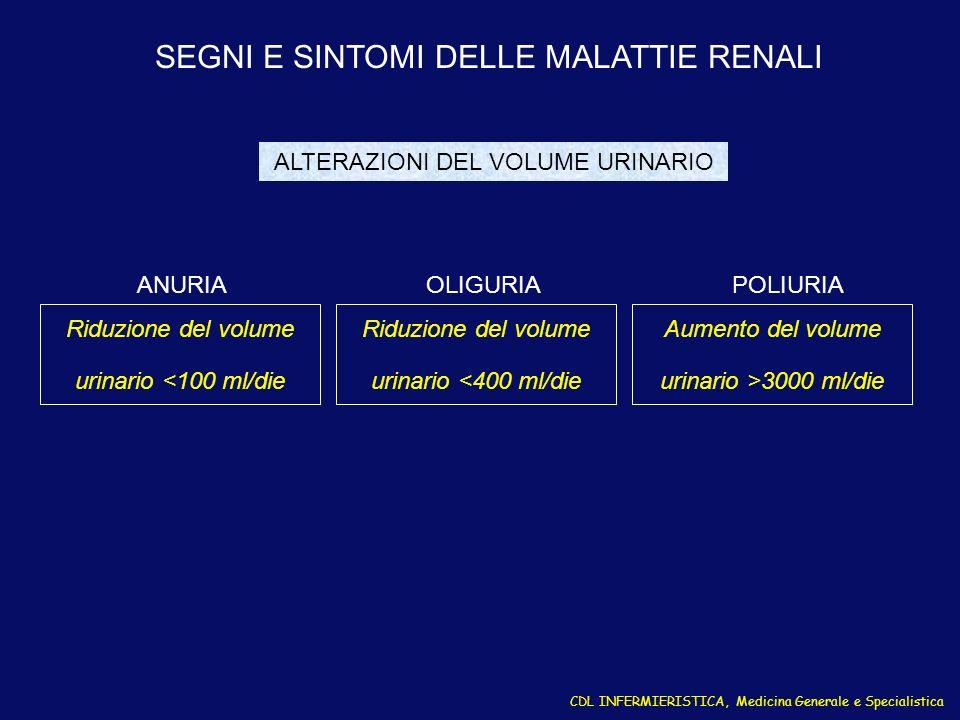 SEGNI E SINTOMI DELLE MALATTIE RENALI Riduzione del volume urinario <400 ml/die OLIGURIA Riduzione del volume urinario <100 ml/die ANURIA Aumento del