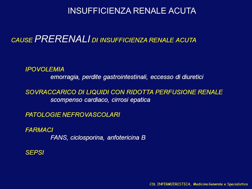 CDL INFERMIERISTICA, Medicina Generale e Specialistica INSUFFICIENZA RENALE ACUTA CAUSE PRERENALI DI INSUFFICIENZA RENALE ACUTA IPOVOLEMIA emorragia,