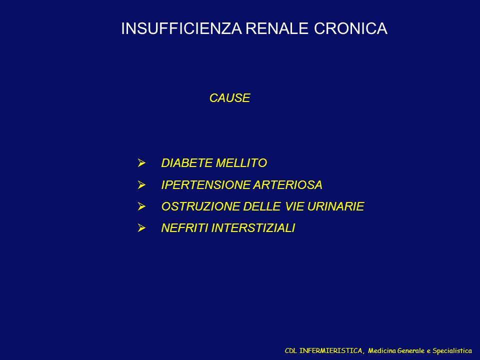 CDL INFERMIERISTICA, Medicina Generale e Specialistica INSUFFICIENZA RENALE CRONICA CAUSE DIABETE MELLITO IPERTENSIONE ARTERIOSA OSTRUZIONE DELLE VIE