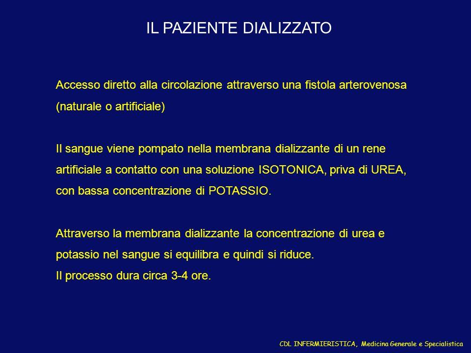 CDL INFERMIERISTICA, Medicina Generale e Specialistica IL PAZIENTE DIALIZZATO Accesso diretto alla circolazione attraverso una fistola arterovenosa (n