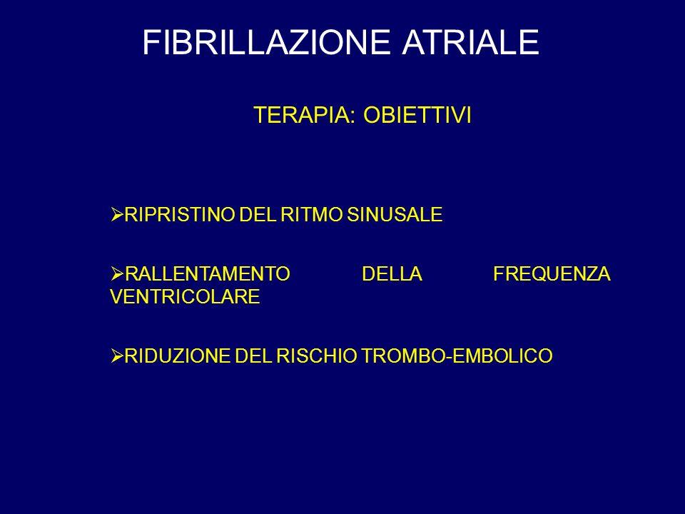 FIBRILLAZIONE ATRIALE TERAPIA: OBIETTIVI RIPRISTINO DEL RITMO SINUSALE RALLENTAMENTO DELLA FREQUENZA VENTRICOLARE RIDUZIONE DEL RISCHIO TROMBO-EMBOLIC