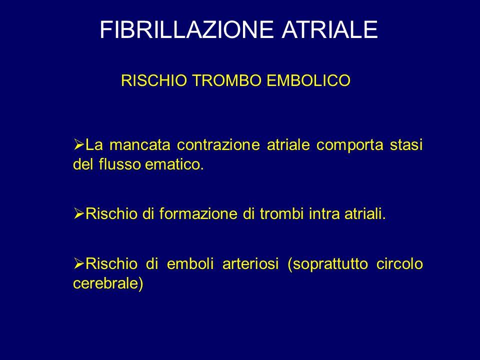 FIBRILLAZIONE ATRIALE RISCHIO TROMBO EMBOLICO La mancata contrazione atriale comporta stasi del flusso ematico. Rischio di formazione di trombi intra
