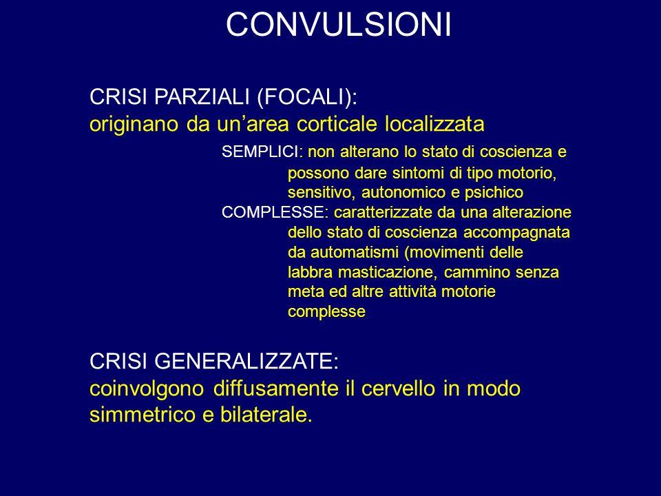CONVULSIONI CRISI PARZIALI (FOCALI): originano da unarea corticale localizzata SEMPLICI: non alterano lo stato di coscienza e possono dare sintomi di tipo motorio, sensitivo, autonomico e psichico COMPLESSE: caratterizzate da una alterazione dello stato di coscienza accompagnata da automatismi (movimenti delle labbra masticazione, cammino senza meta ed altre attività motorie complesse CRISI GENERALIZZATE: coinvolgono diffusamente il cervello in modo simmetrico e bilaterale.