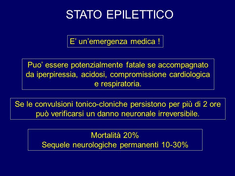 STATO EPILETTICO Mortalità 20% Sequele neurologiche permanenti 10-30% E unemergenza medica .