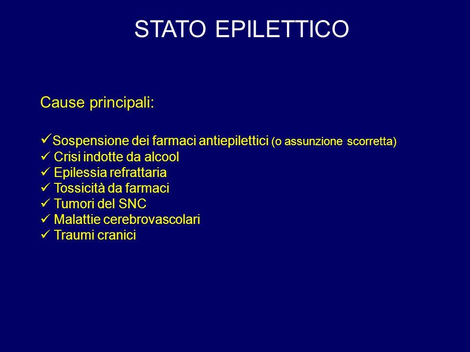 STATO EPILETTICO Cause principali: Sospensione dei farmaci antiepilettici (o assunzione scorretta) Crisi indotte da alcool Epilessia refrattaria Tossicità da farmaci Tumori del SNC Malattie cerebrovascolari Traumi cranici