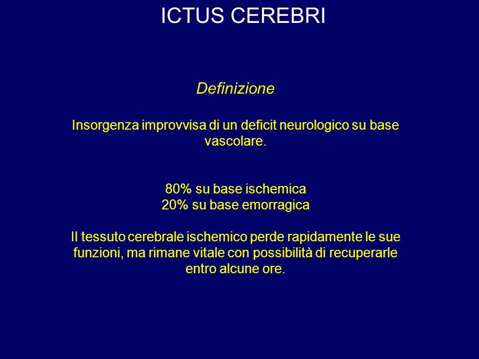 ICTUS CEREBRI Definizione Insorgenza improvvisa di un deficit neurologico su base vascolare.