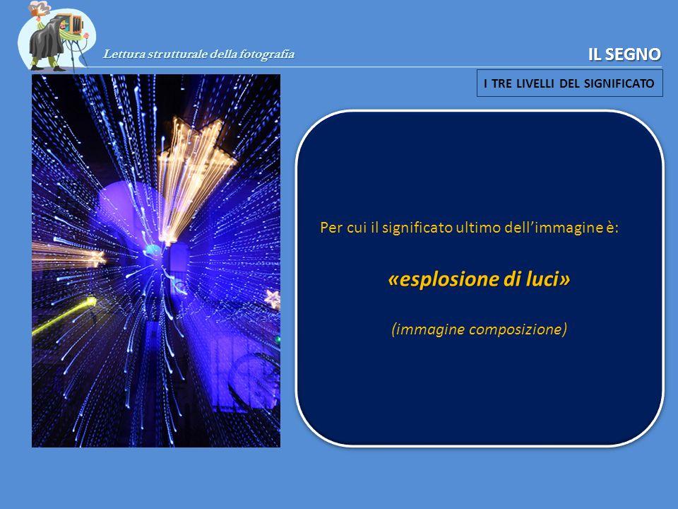 Lettura strutturale della fotografia IL SEGNO I TRE LIVELLI DEL SIGNIFICATO Per cui il significato ultimo dellimmagine è: «esplosione di luci» (immagi