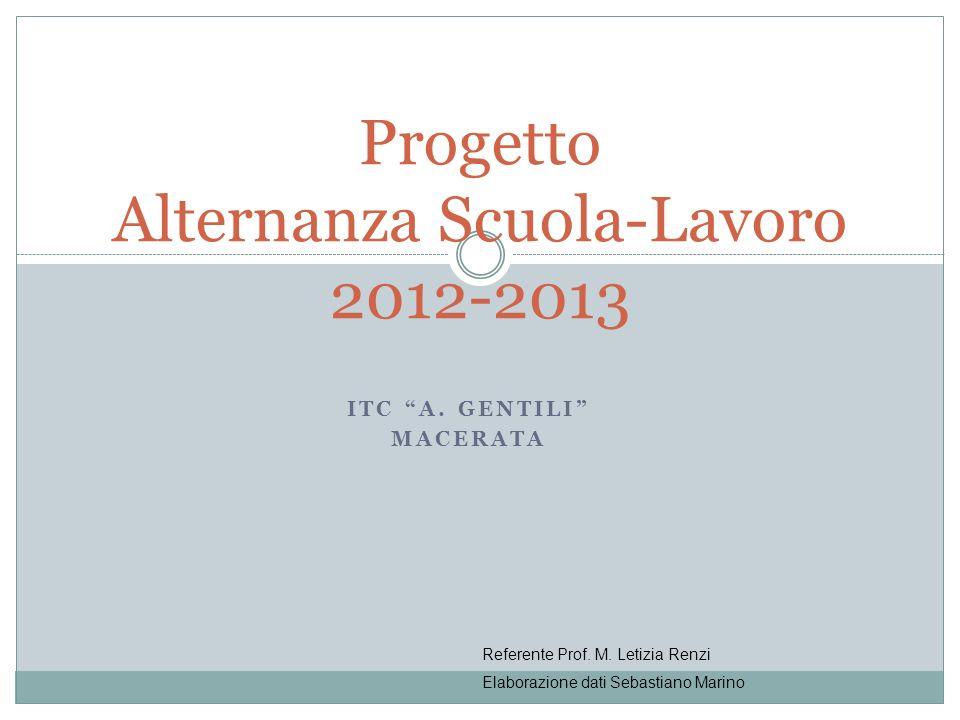 Giugno 2013 - Scheda Allievi ITC A. Gentili - Macerata 2