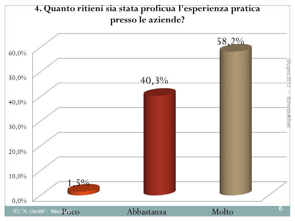 Giugno 2013 - Scheda Allievi ITC A. Gentili - Macerata 17