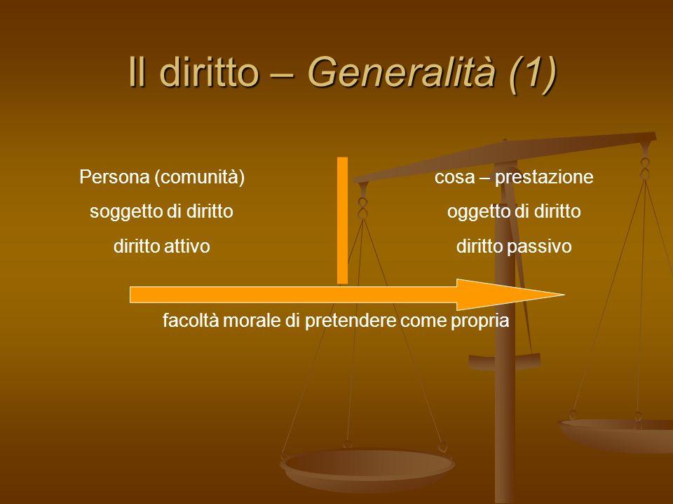 Il diritto – Generalità (1) Persona (comunità) soggetto di diritto diritto attivo cosa – prestazione oggetto di diritto diritto passivo facoltà morale