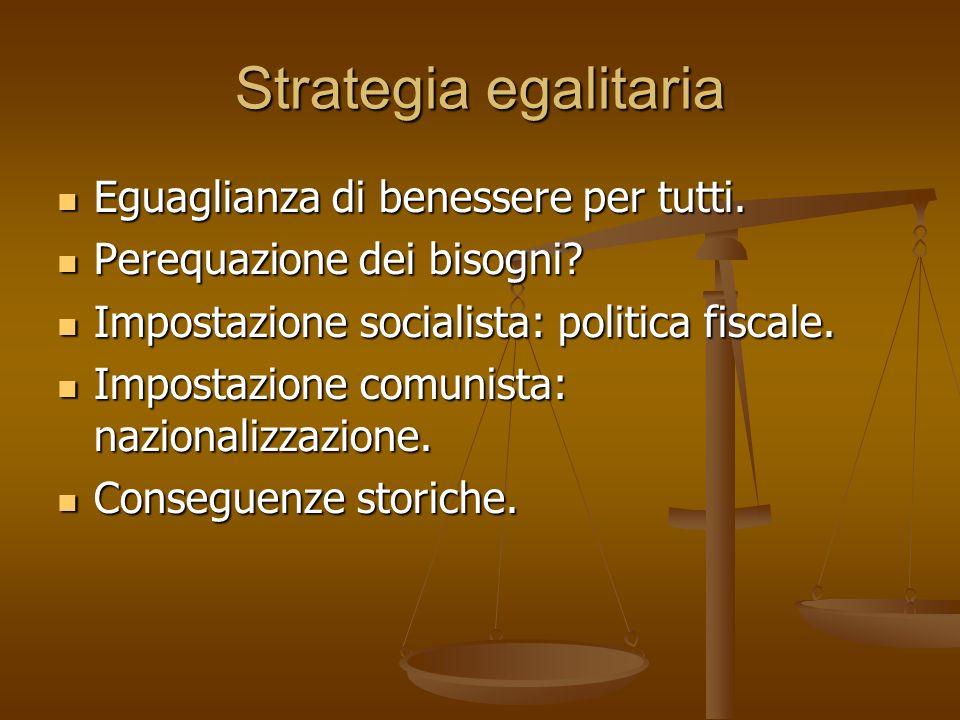 Strategia egalitaria Eguaglianza di benessere per tutti. Eguaglianza di benessere per tutti. Perequazione dei bisogni? Perequazione dei bisogni? Impos