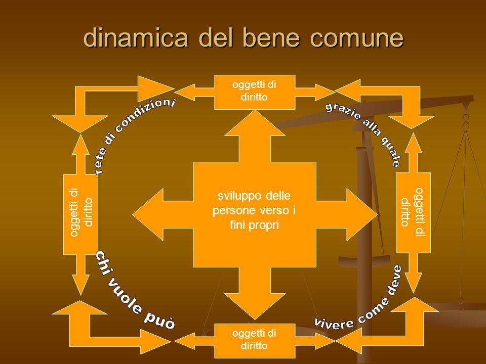 Caratteristiche della giusta pena Analogia e differenza tra pena e vendetta.