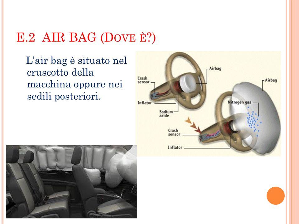 E.2 AIR BAG (D OVE È ?) Lair bag è situato nel cruscotto della macchina oppure nei sedili posteriori.