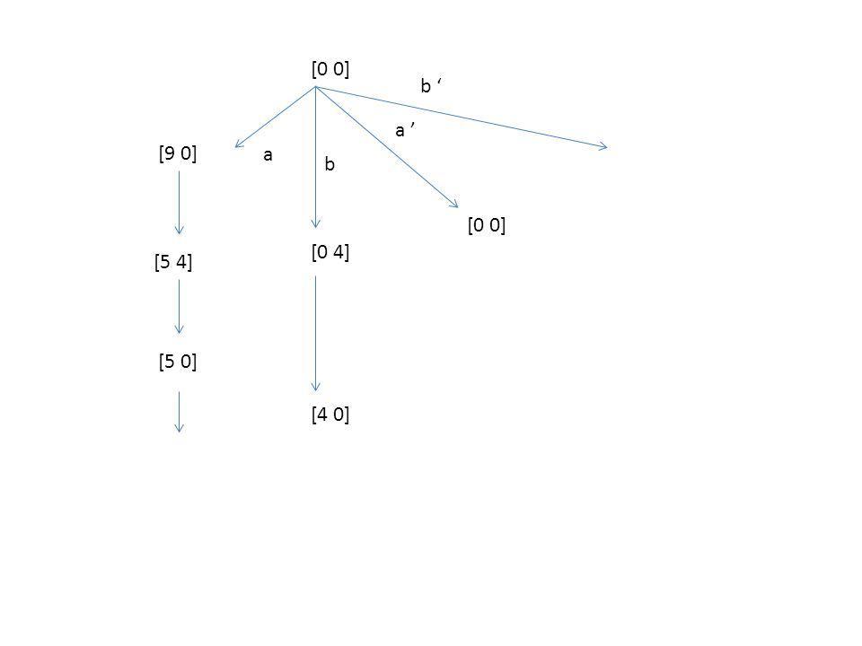 [9 0] [0 0] a b [0 4] a [0 0] [5 4] [4 0] b [5 0]