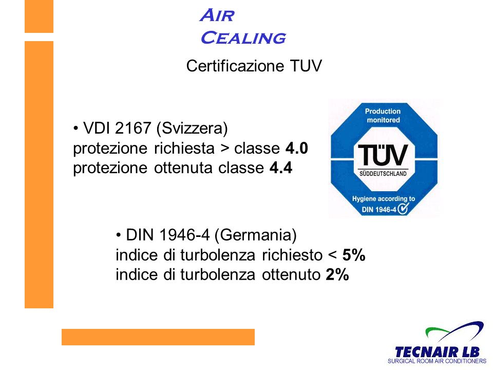 Air Cealing Certificazione TUV DIN 1946-4 (Germania) indice di turbolenza richiesto < 5% indice di turbolenza ottenuto 2% VDI 2167 (Svizzera) protezione richiesta > classe 4.0 protezione ottenuta classe 4.4