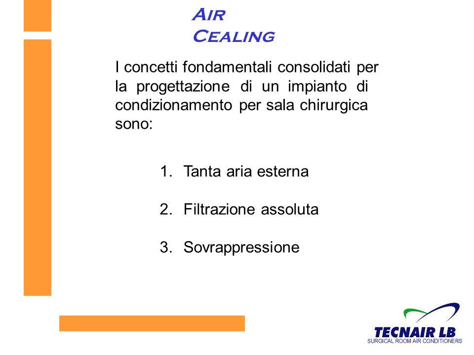 Air Cealing I concetti fondamentali consolidati per la progettazione di un impianto di condizionamento per sala chirurgica sono: 1.Tanta aria esterna 2.Filtrazione assoluta 3.Sovrappressione