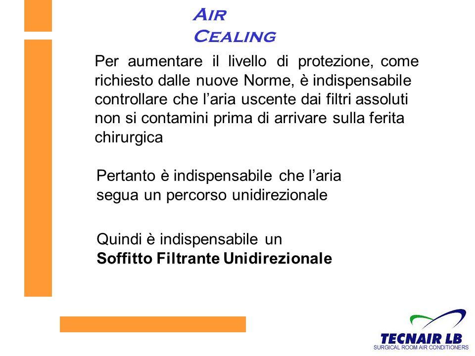 Air Cealing Sistema di distribuzione a flusso unidirezionale ISO 14644-1 classe ISO 5 Portata: 250 vol/h solo nel nucleo asettico Aria sterile non si mescola con aria contaminata e rimane fino alla ferita operatoria