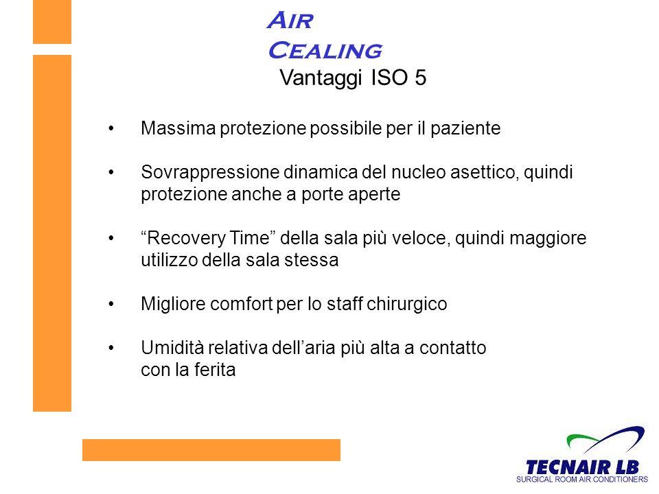 Air Cealing Tutti questi oggettivi vantaggi della classe ISO 5 hanno spinto gli Svizzeri a prevedere la classe ISO 5 per tutte le sale chirurgiche e i Tedeschi a prevedere la classe ISO 5 per la maggioranza di esse