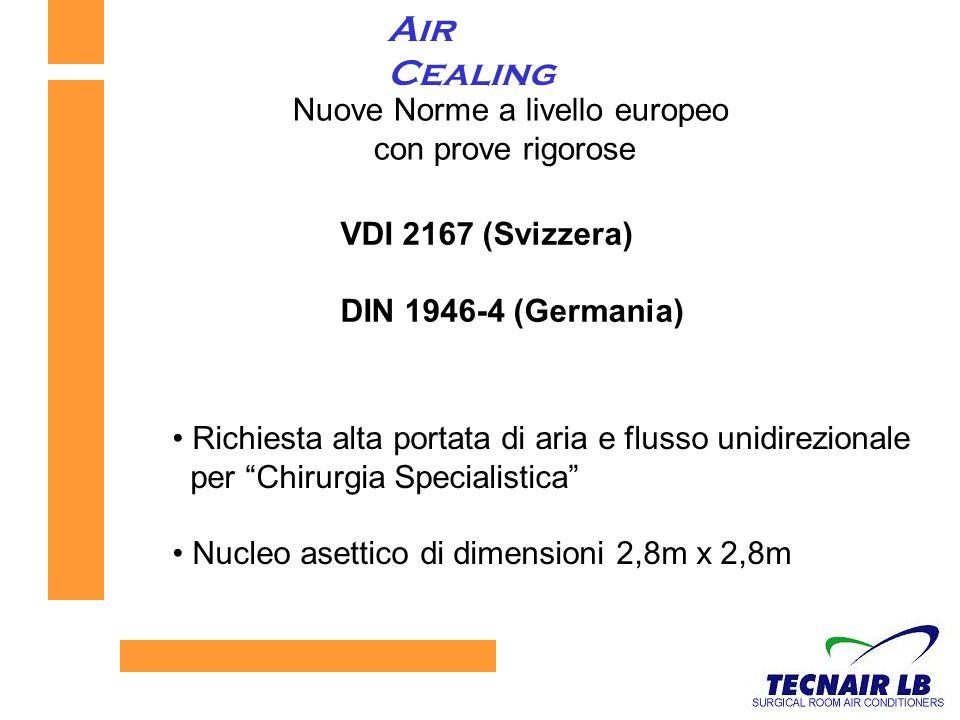 Air Cealing Nuove Norme a livello europeo con prove rigorose VDI 2167 (Svizzera) DIN 1946-4 (Germania) Richiesta alta portata di aria e flusso unidirezionale per Chirurgia Specialistica Nucleo asettico di dimensioni 2,8m x 2,8m