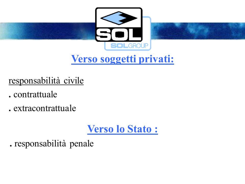Verso soggetti privati: responsabilità civile. contrattuale.