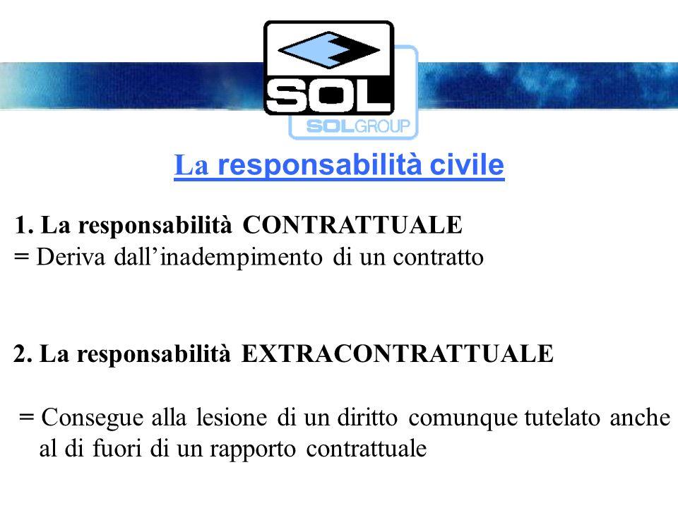 La responsabilità civile 1.