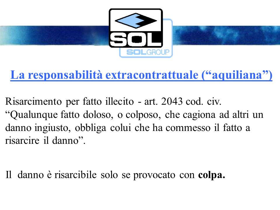 La responsabilità extracontrattuale (aquiliana) Risarcimento per fatto illecito - art.