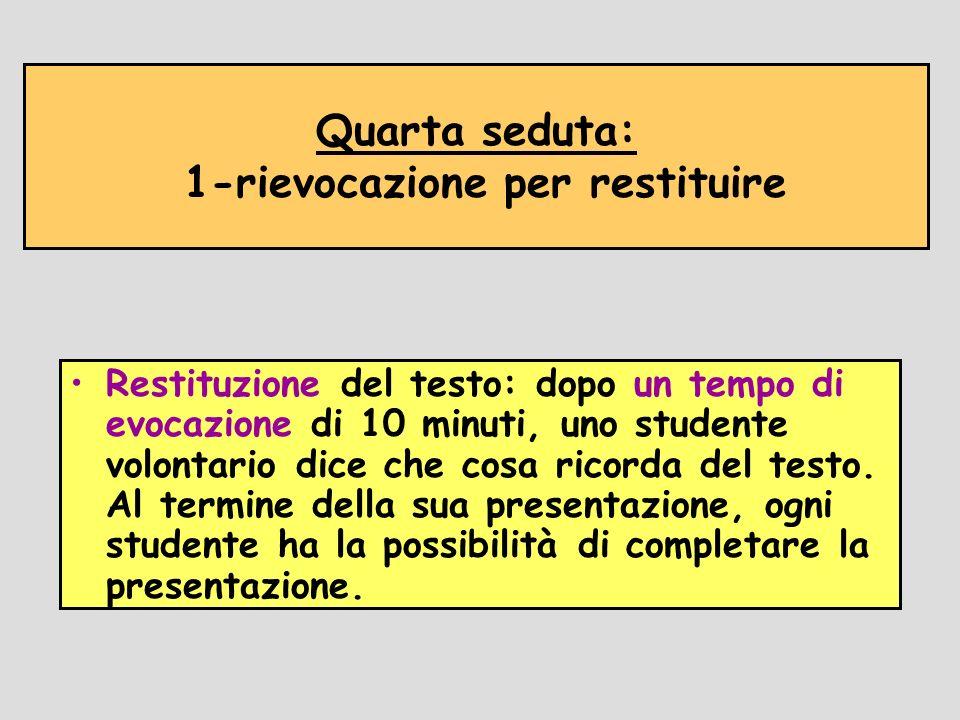 Quarta seduta: 1-rievocazione per restituire Restituzione del testo: dopo un tempo di evocazione di 10 minuti, uno studente volontario dice che cosa r