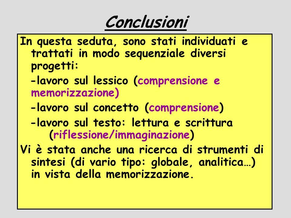 Conclusioni In questa seduta, sono stati individuati e trattati in modo sequenziale diversi progetti: -lavoro sul lessico (comprensione e memorizzazio