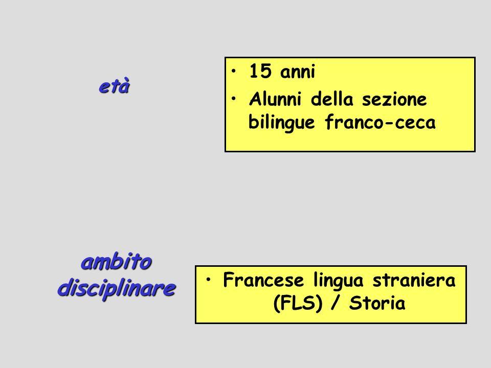 età 15 anni Alunni della sezione bilingue franco-ceca Francese lingua straniera (FLS) / Storia ambito disciplinare