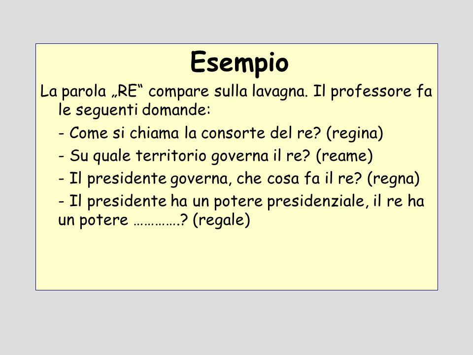 Esempio La parola RE compare sulla lavagna. Il professore fa le seguenti domande: - Come si chiama la consorte del re? (regina) - Su quale territorio
