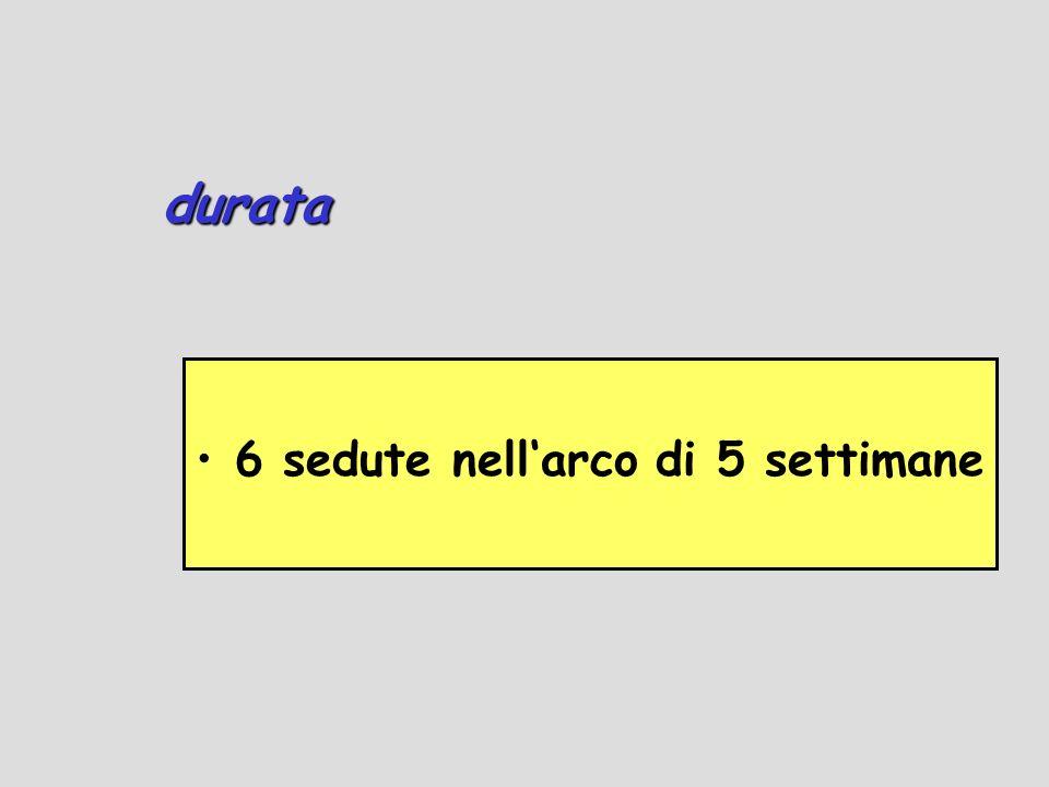 schema 1.Richiamo delle nozioni acquisite in precedenza 2.+3.