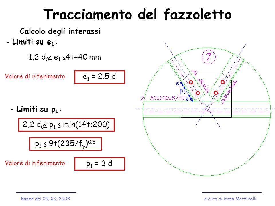 Tracciamento del fazzoletto a cura di Enzo MartinelliBozza del 30/03/2008 Calcolo degli interassi - Limiti su e 1 : 1,2 d 0 e 1 4t+40 mm e 1 = 2.5 d V