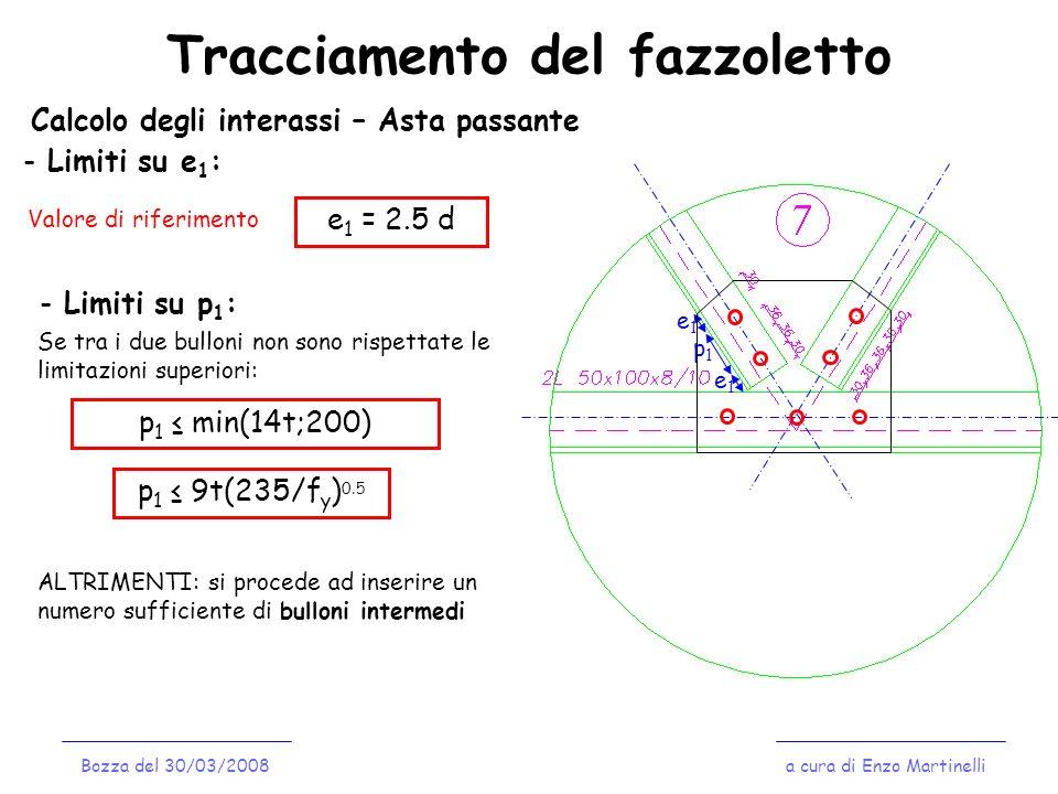 Tracciamento del fazzoletto a cura di Enzo MartinelliBozza del 30/03/2008 Calcolo degli interassi – Asta passante - Limiti su e 1 : e 1 = 2.5 d Valore