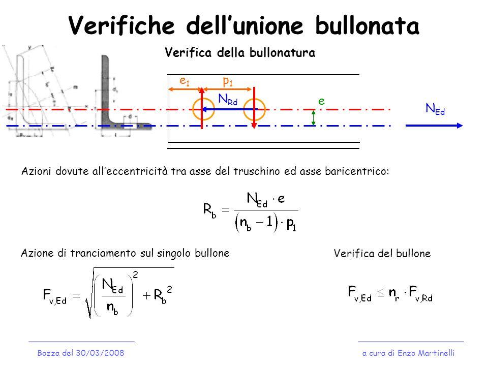 Verifiche dellunione bullonata a cura di Enzo MartinelliBozza del 30/03/2008 Verifica della bullonatura e1e1 p1p1 N Ed N Rd Azioni dovute alleccentric