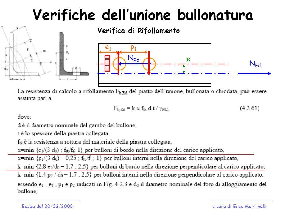 Verifiche dellunione bullonatura a cura di Enzo MartinelliBozza del 30/03/2008 Verifica di Rifollamento e1e1 p1p1 N Ed N Rd e