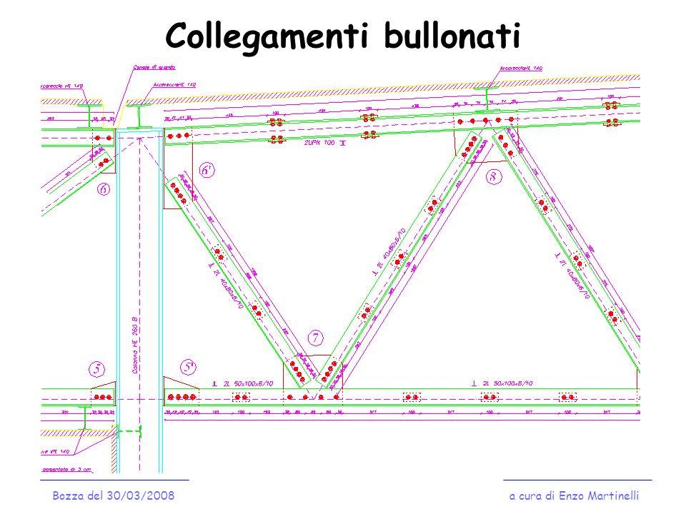 Interassi e distanze minime a cura di Enzo MartinelliBozza del 30/03/2008 - Limiti su p 1 : 2,2 d 0 p 1 min(14t;200) p 1 9t(235/f y ) 0.5 Si possono evitare le verifiche dellinstabilità del piatto tra due bulloni consecutivi - Limiti su e 1 : 1,2 d 0 e 1 4t+40 mm