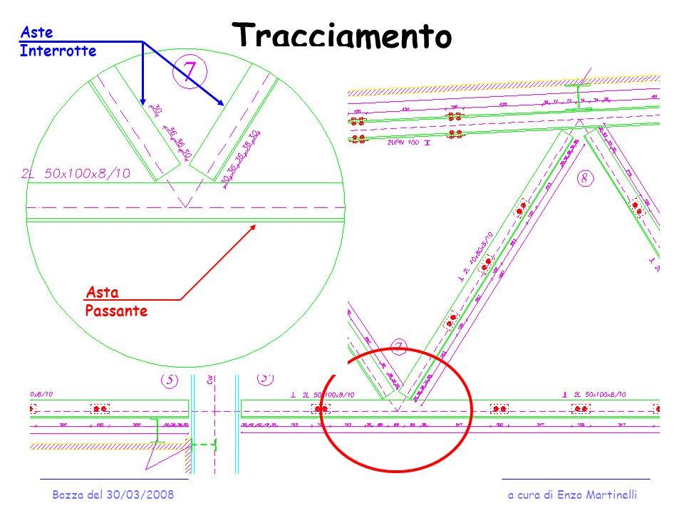 Tracciamento a cura di Enzo MartinelliBozza del 30/03/2008 Asta Passante Aste Interrotte