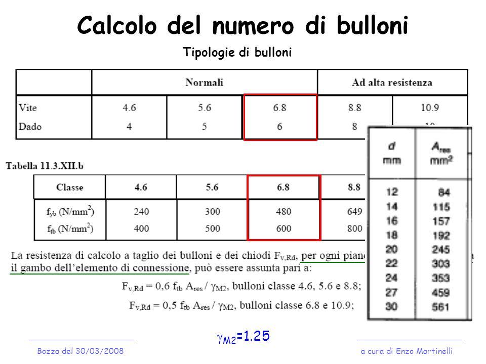 Calcolo del numero di bulloni a cura di Enzo MartinelliBozza del 30/03/2008 Tipologia di Unione Fazzoletto Elemento di connessione Piani di Taglio Nelle unioni in oggetto sono presenti 2 Piani di Taglio o superfici resistenti
