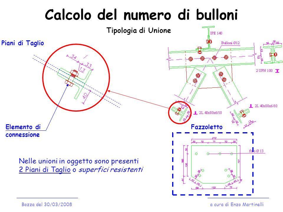 Calcolo del numero di bulloni a cura di Enzo MartinelliBozza del 30/03/2008 Esempio di calcolo per asta interrotta Supponiamo che il massimo (in valore assoluto) sforzo normale desunto dallanalisi delle sollecitazioni (sotto le varie Combinazioni considerate) per le due aste evidenziate valga: N Ed =80.00 kN Scegliendo bulloni di classe 6.8 di diametro 12 mm, la cui resistenza ultima f tb è uguale a 600 MPa, la resistenza del singolo bullone per ogni piano di taglio vale: In definitiva, considerando di avere due piani di taglio (n r =2), il numero di bulloni richiesto è:
