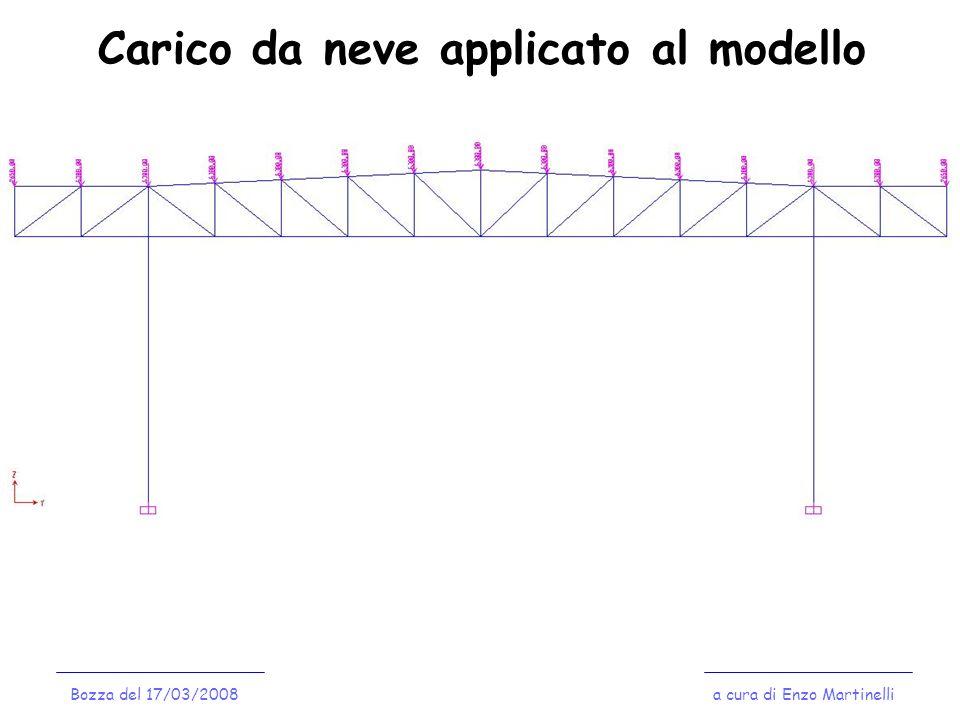 Carico da neve applicato al modello a cura di Enzo MartinelliBozza del 17/03/2008