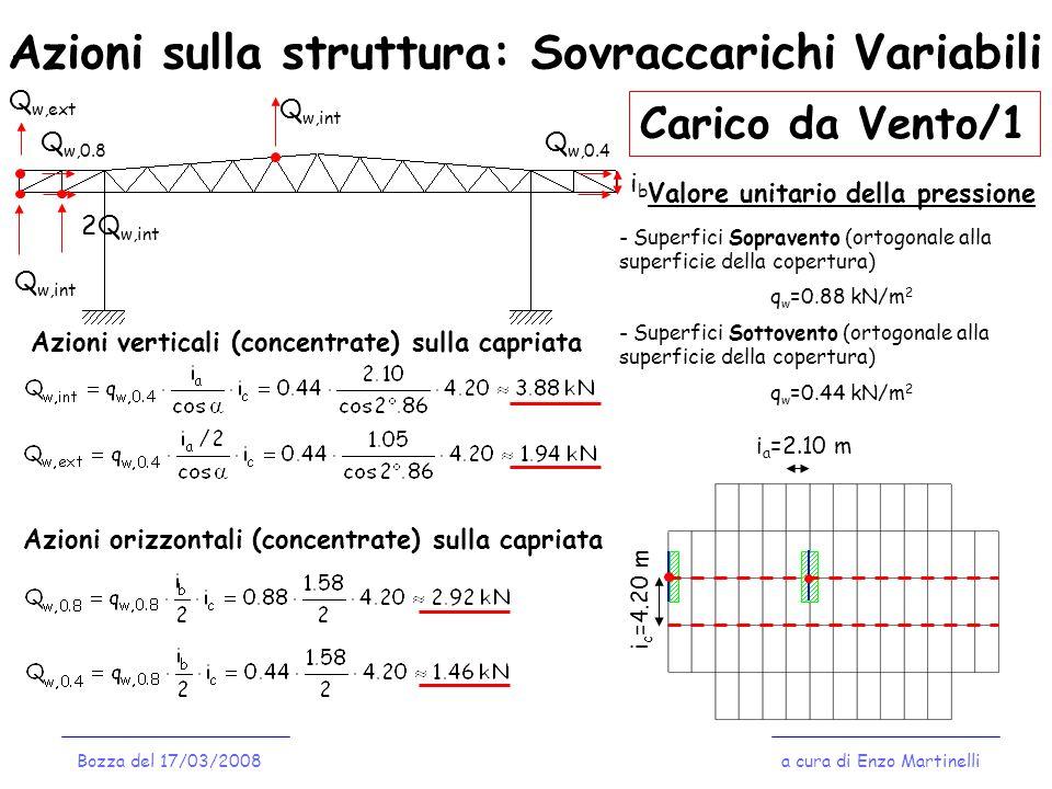 Azioni sulla struttura: Sovraccarichi Variabili a cura di Enzo MartinelliBozza del 17/03/2008 i a =2.10 m i c =4.20 m Valore unitario della pressione
