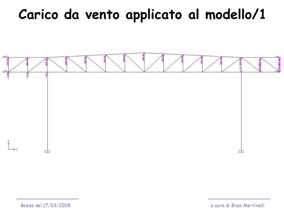 Carico da vento applicato al modello/1 a cura di Enzo MartinelliBozza del 17/03/2008